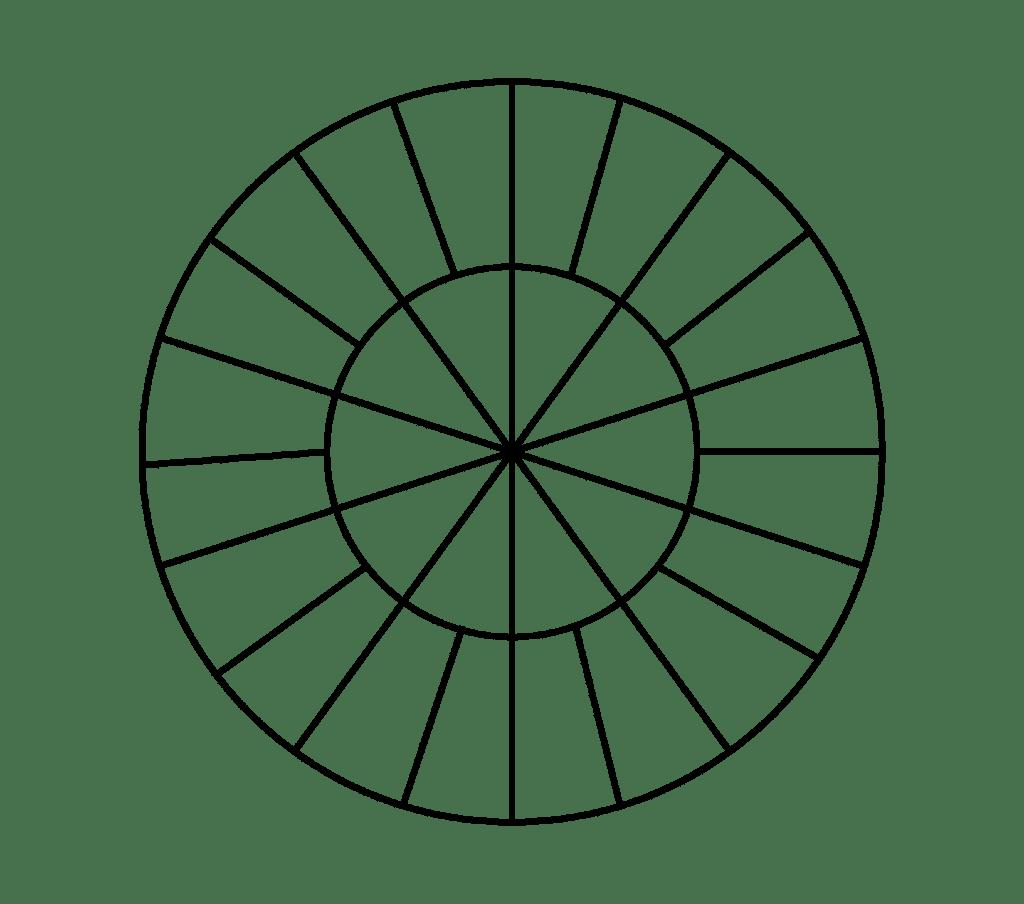 MajCake - metoda ze środkiem